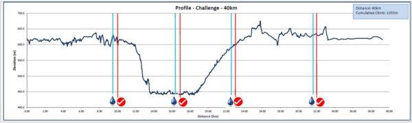 profile-klipspringer-challenge-2016